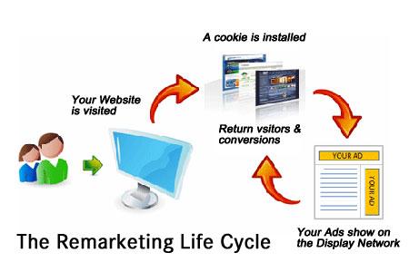 digital marketing agency in Sydney