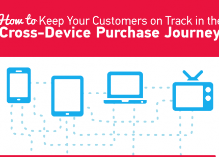cross device clients