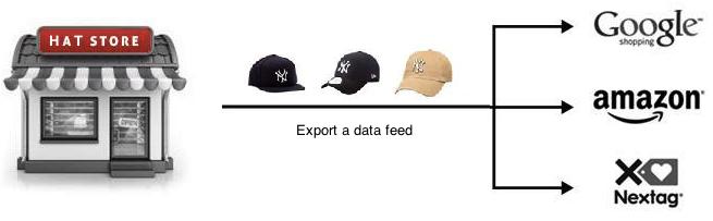 datafeed 3