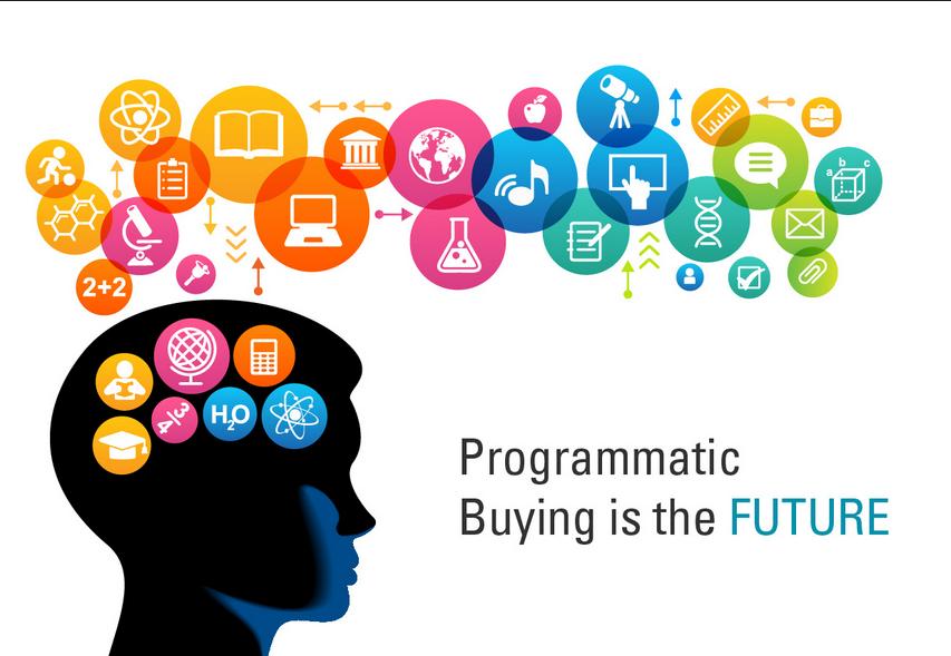 Programmatic image
