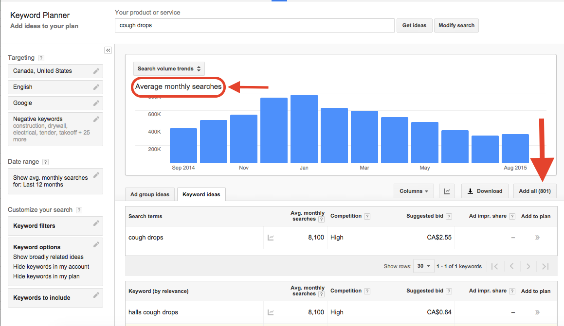 how to find out the most google keywords