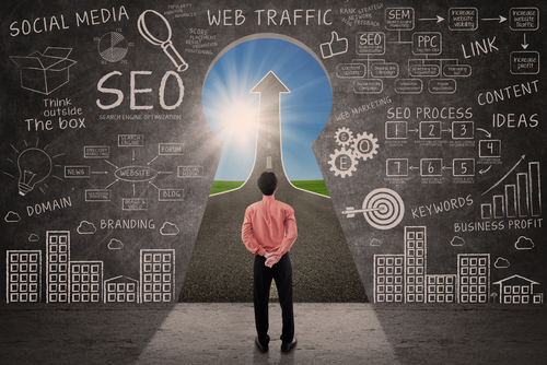 how to get targeted traffic to your site