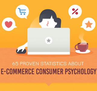 ecommerce infographic 1