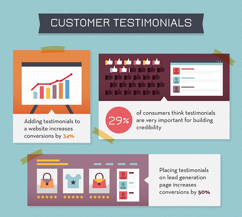 ecommerce infographic 13