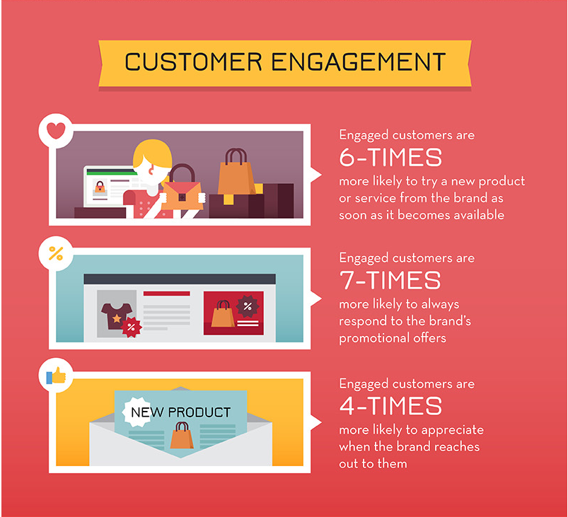 ecommerce infographic 14