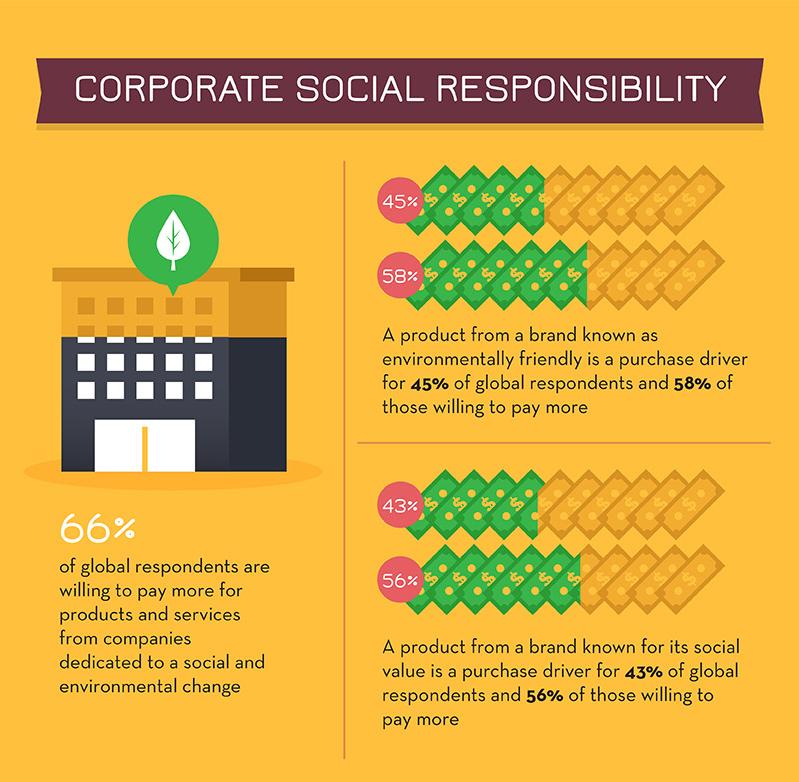 ecommerce infographic 20