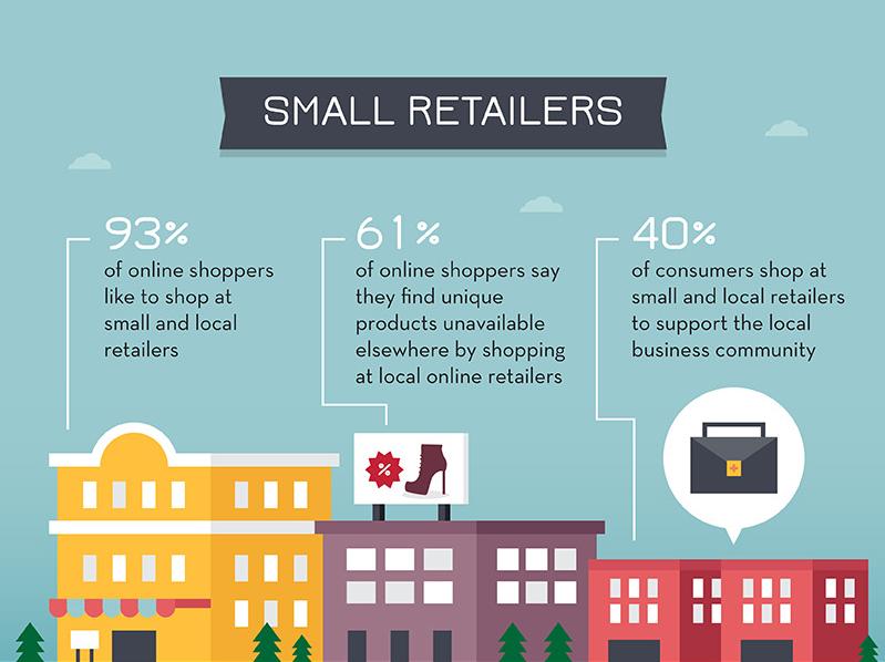 ecommerce infographic 21