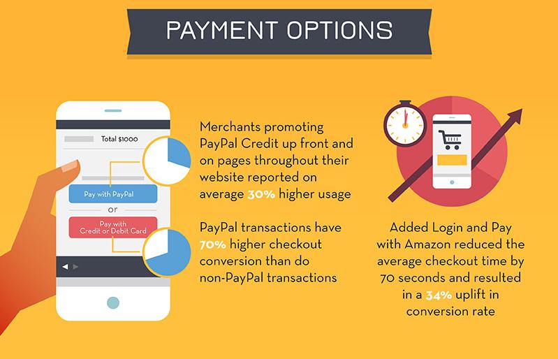 ecommerce infographic 6
