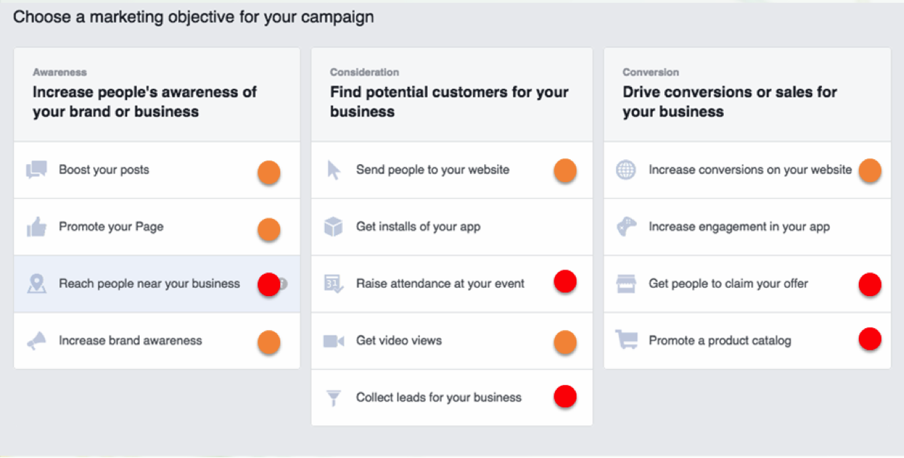 facebook marketing objectives local