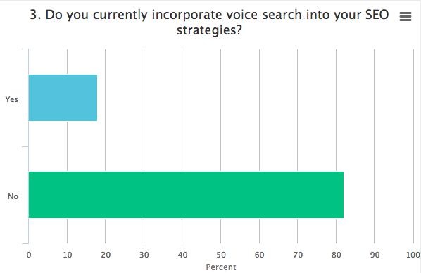 Poll question 3 screenshot from Acquisio/gShift webinar