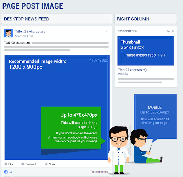 TechWyse Facebook Image Infographic