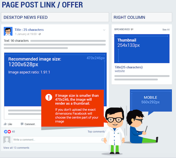 The Perfectionist S Guide To Optimized Facebook Images