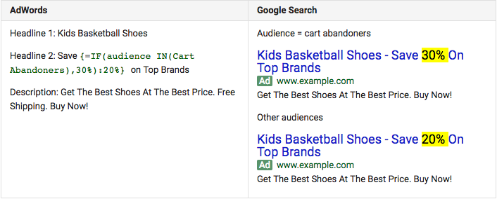 Screenshot of Google IF Function Audience Example