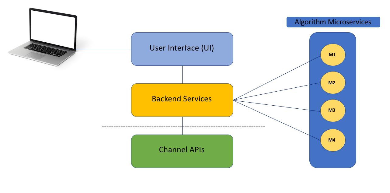 Microservices at Acquisio Diagram