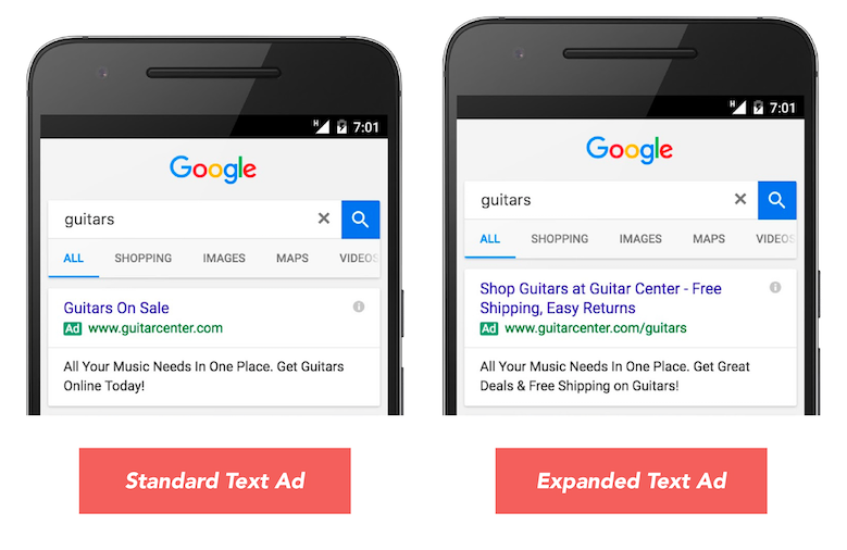 7 Tips for Writing the Highest Performing Expanded Text Ads