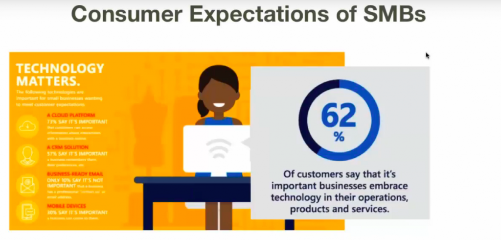 Consumer expectations of SMBs image
