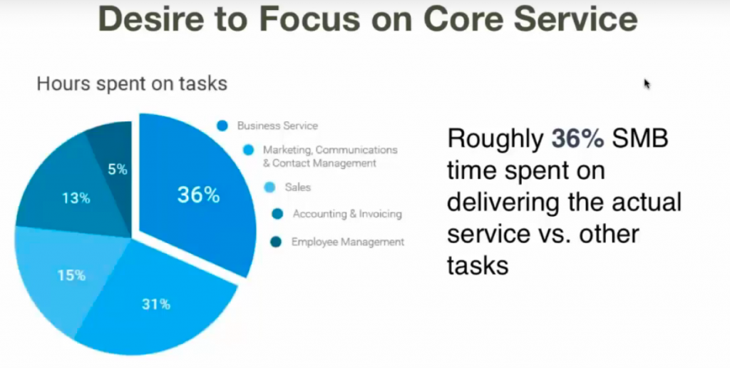 focus on core services