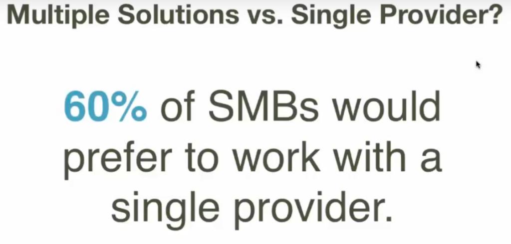 60% prefer single provider