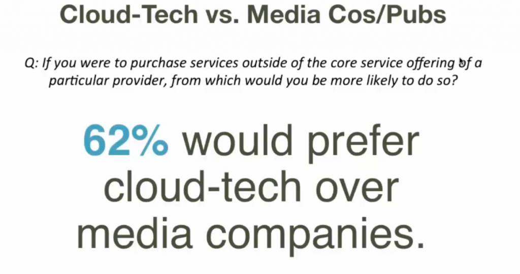 cloud tech vs media stat