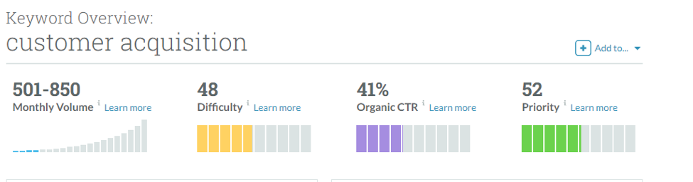 moz keyword overview customer acquisition screenshot
