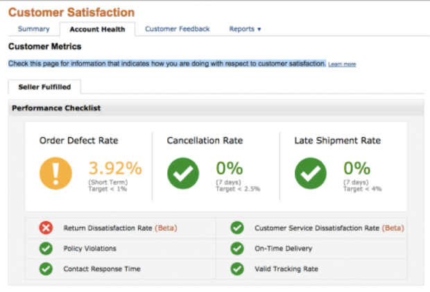 Amazon customer satisfaction dashboard