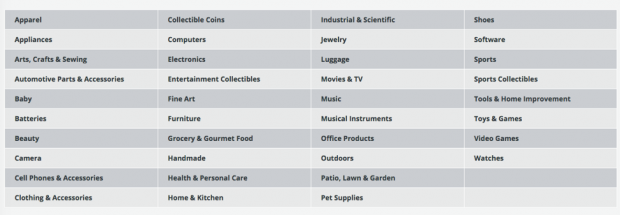 sponsored amazon ad business categories