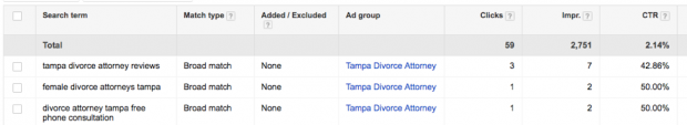 Copy of AdWords Search Terms report