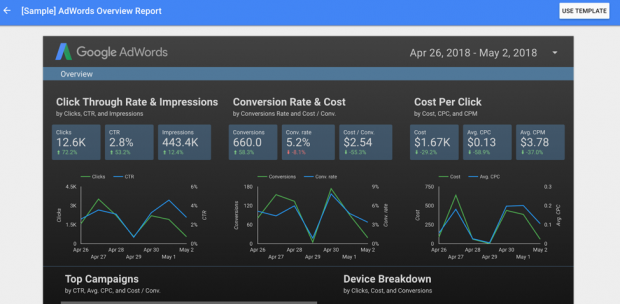 google data studio for ppc reporting