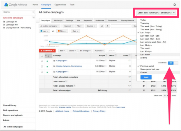Turn on compare dates in adwords ppc report