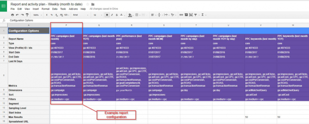 Google sheet ppc reporting
