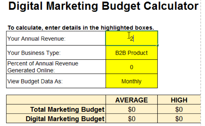 digital marketing budget calculator
