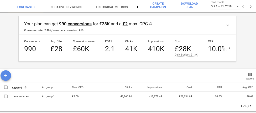 keyword planner estimates screenshot