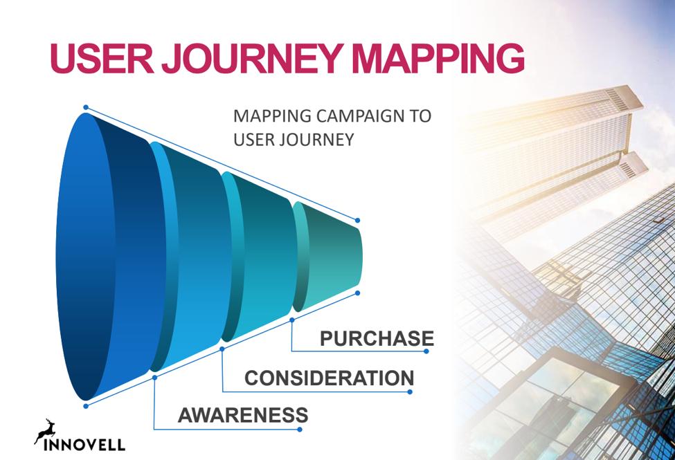 user journey mapping innovel