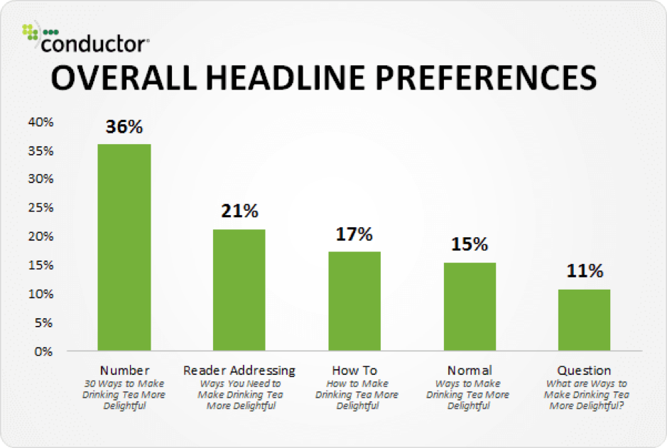 conductor headline preference graphic
