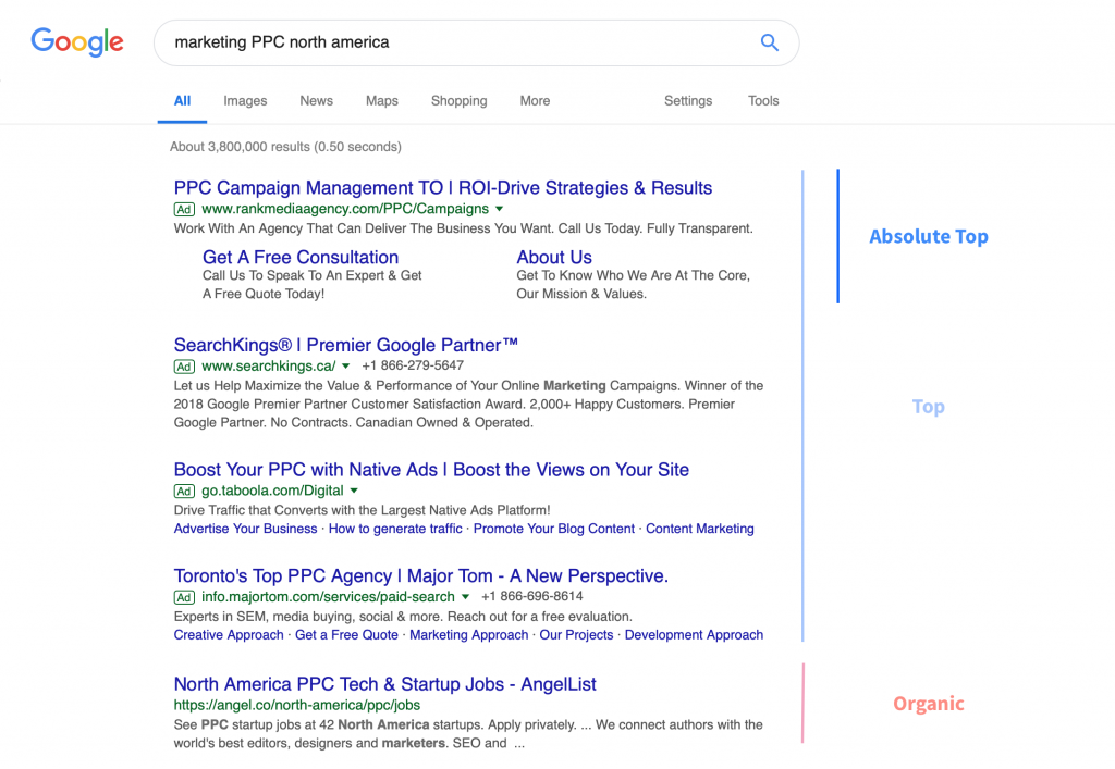 screenshot of SERPs