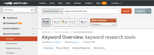 semrush keyword research 620x224
