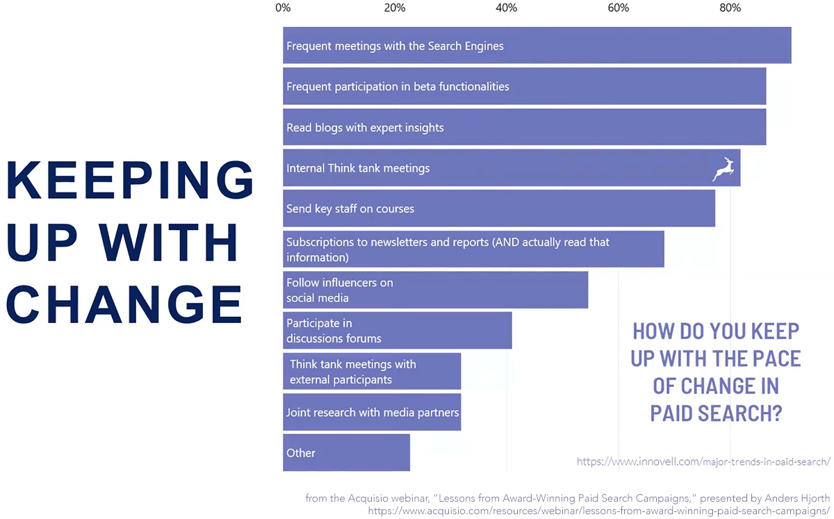 how PPC marketers keep up with paid search