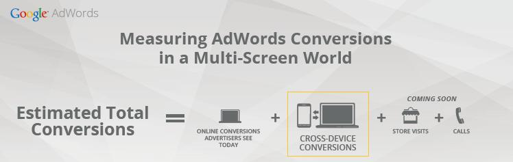 adwords estimates conversions