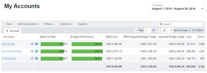 Acquisio platform interface
