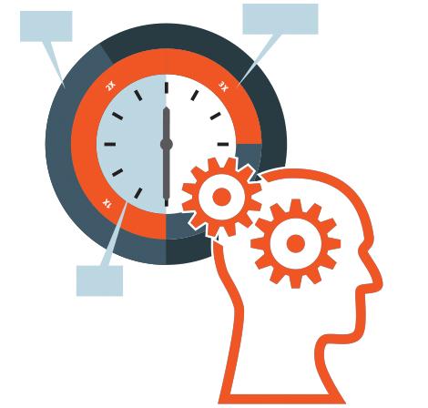 Digital campaigns optimized through machine-learning algorithms