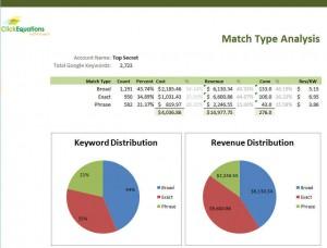 match-type-analysis