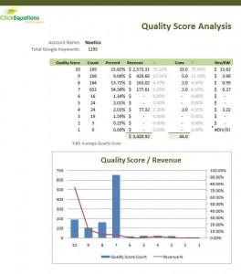quality-score-analysis