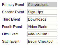 conversion-events