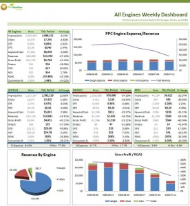 WeeklyDashboard